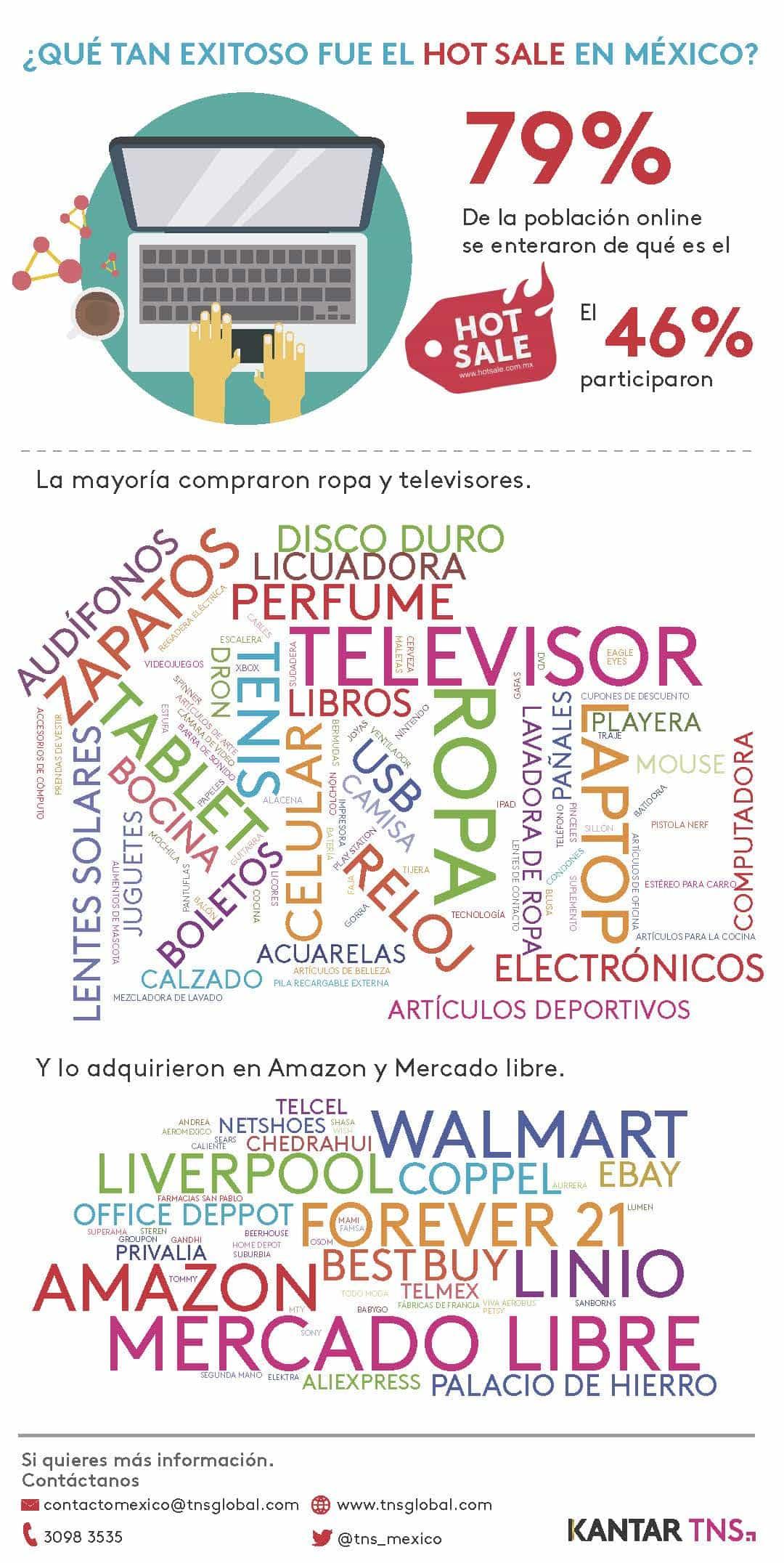 Estos fueron los resultados de la Hot Sale 2017 en México